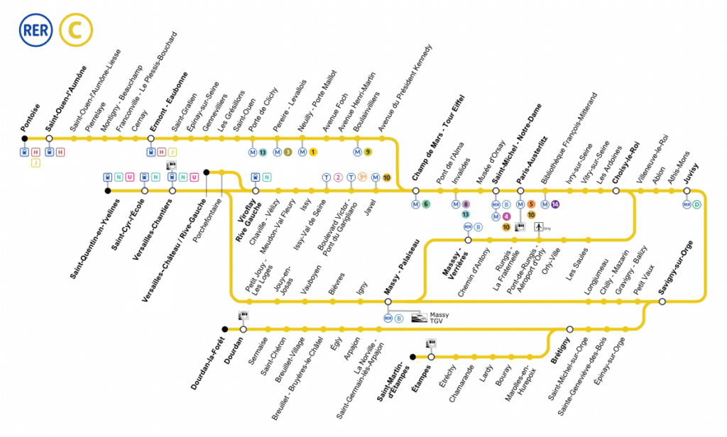 Pont du Garigliano - Hôpital Européen Georges Pompidou - Line from Invalides to Versailles-Rive-Gauche