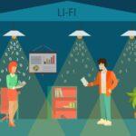 Air France teste le LiFi en vol, futur remplaçant du Wifi ?